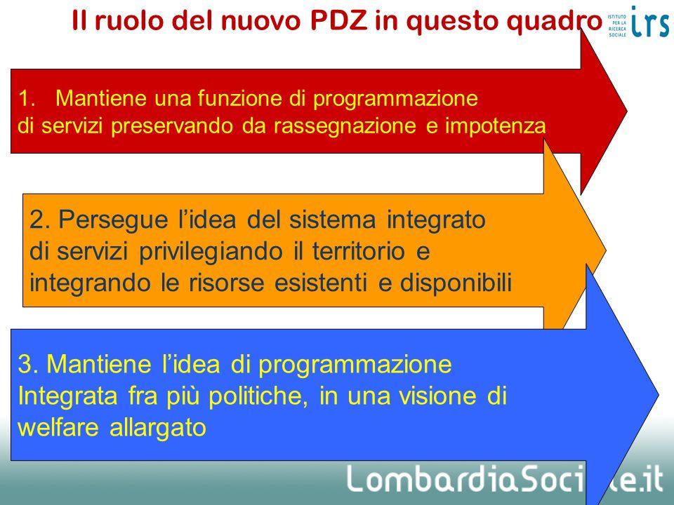 Il ruolo del nuovo PDZ in questo quadro 1.Mantiene una funzione di programmazione di servizi preservando da rassegnazione e impotenza 2. Persegue lide