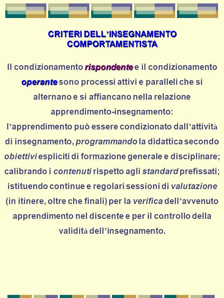 COMPORTAMENTO.RISPONDENTE (C.R.)COMPORTAMENTO OPERANTE (C.O.) DISTINZIONE TRA COMPORTAMENTO.