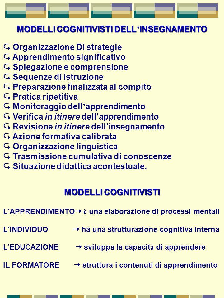MODELLI COGNITIVISTI DELL INSEGNAMENTO Organizzazione Di strategie Apprendimento significativo Spiegazione e comprensione Sequenze di istruzione Prepa
