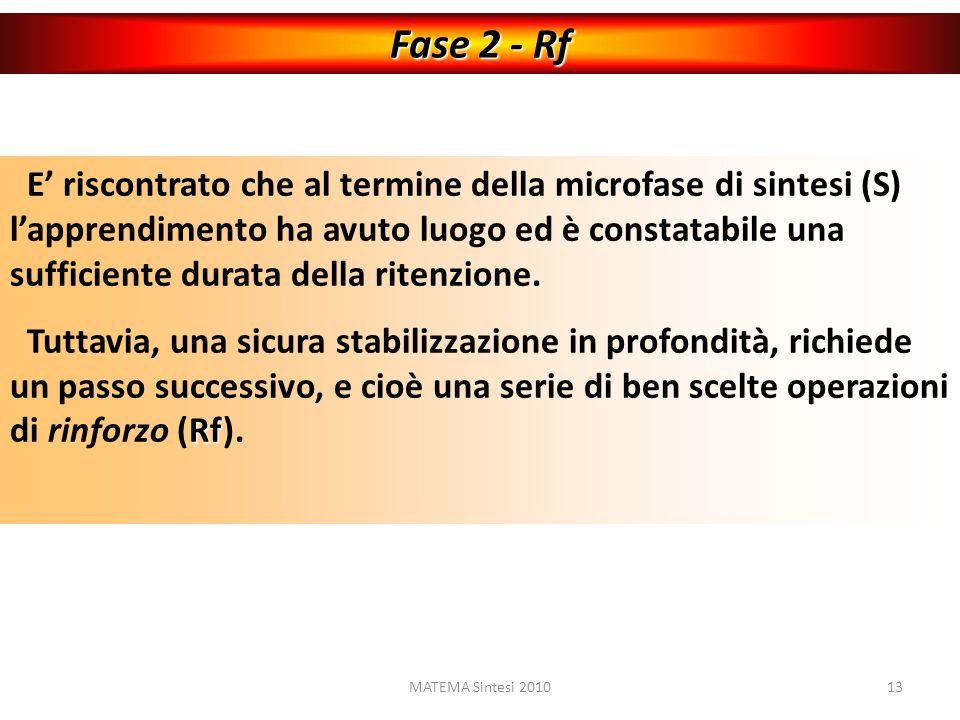 MATEMA Sintesi 201013 Fase 2 - Rf E riscontrato che al termine della microfase di sintesi (S) lapprendimento ha avuto luogo ed è constatabile una suff