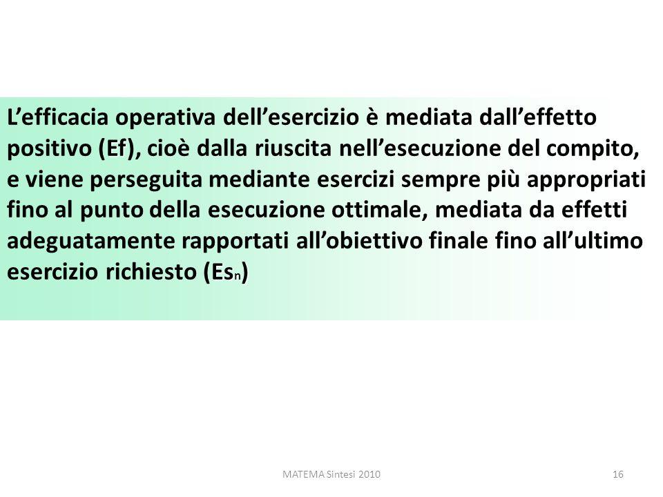 MATEMA Sintesi 201016 Ef Es n ) Lefficacia operativa dellesercizio è mediata dalleffetto positivo (Ef), cioè dalla riuscita nellesecuzione del compito