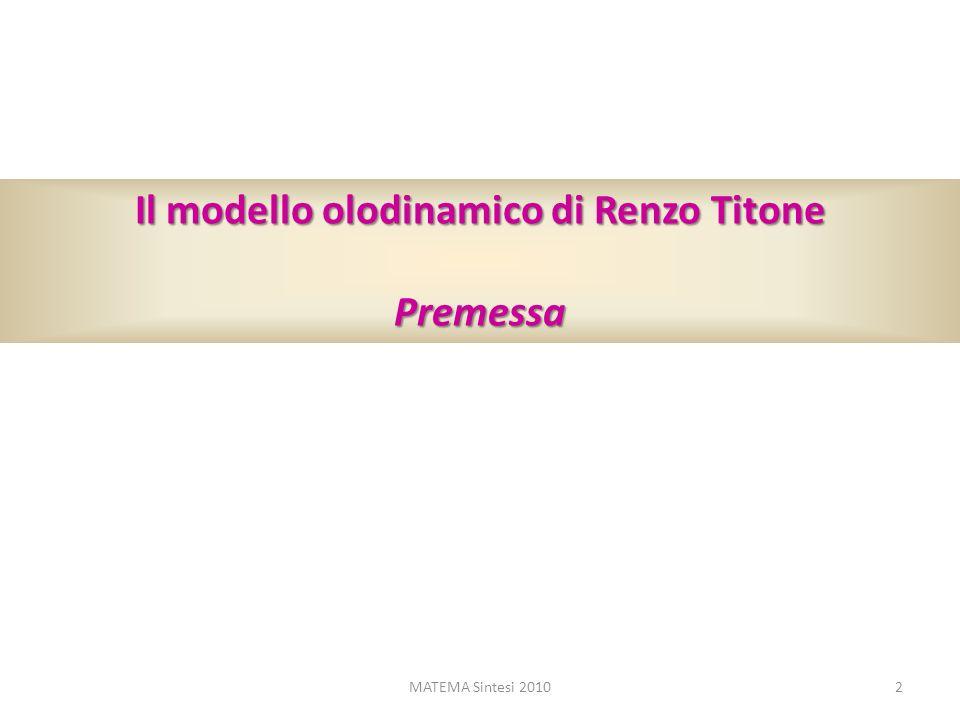 Il modello olodinamico di Renzo Titone Premessa 2MATEMA Sintesi 2010