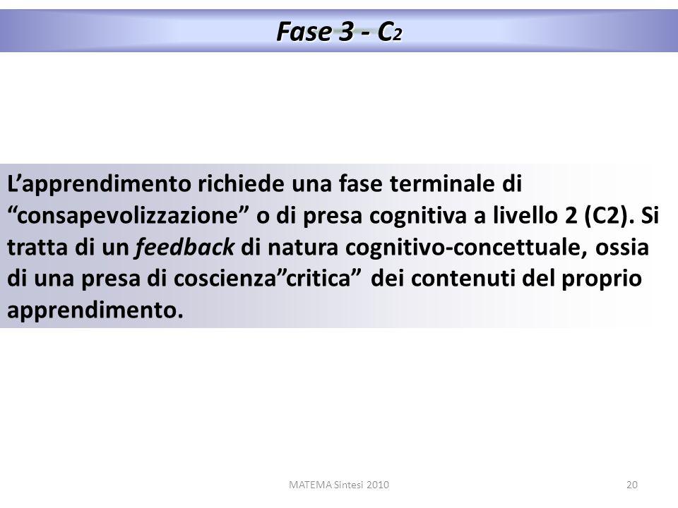 MATEMA Sintesi 201020 Fase 3 - C 2 Lapprendimento richiede una fase terminale di consapevolizzazione o di presa cognitiva a livello 2 (C2). Si tratta