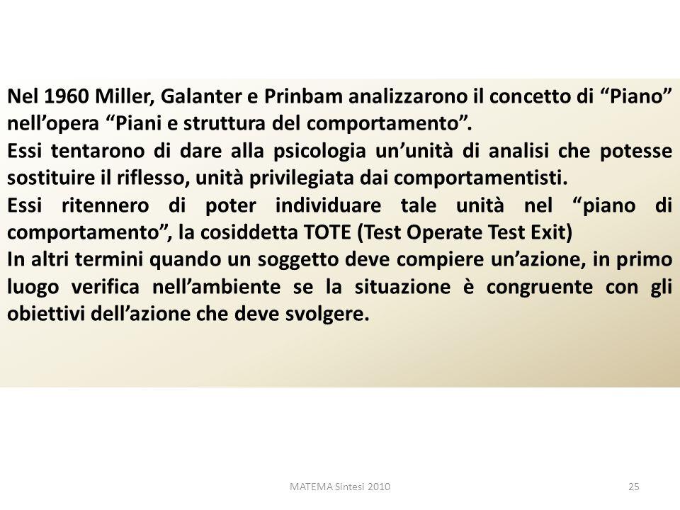 MATEMA Sintesi 201025 Nel 1960 Miller, Galanter e Prinbam analizzarono il concetto di Piano nellopera Piani e struttura del comportamento. Essi tentar