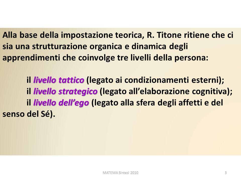 Alla base della impostazione teorica, R. Titone ritiene che ci sia una strutturazione organica e dinamica degli apprendimenti che coinvolge tre livell