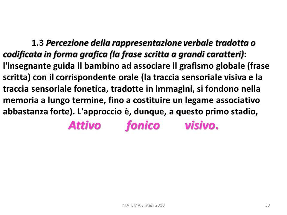 MATEMA Sintesi 201030 Percezione della rappresentazione verbale tradotta o codificata in forma grafica (la frase scritta a grandi caratteri) 1.3 Perce