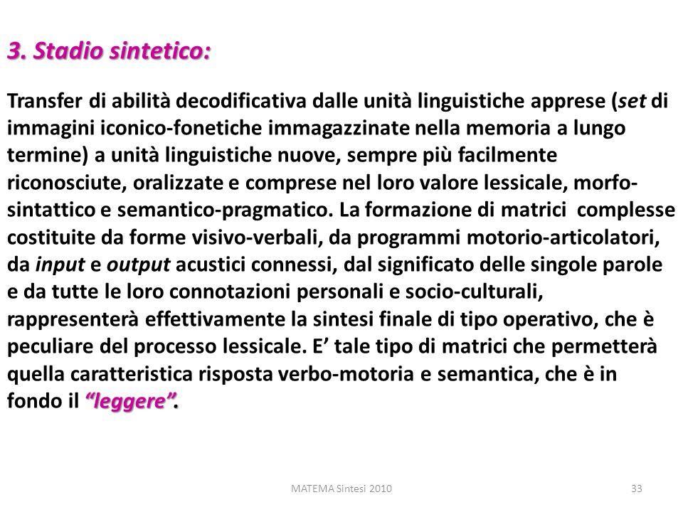 MATEMA Sintesi 201033 3. Stadio sintetico: leggere. Transfer di abilità decodificativa dalle unità linguistiche apprese (set di immagini iconico-fonet