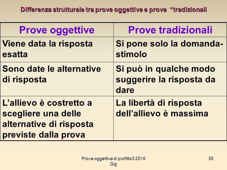 35 Differenza strutturale tra prove oggettive e prove tradizionali Prove oggettiveProve tradizionali Viene data la risposta esatta Si pone solo la dom
