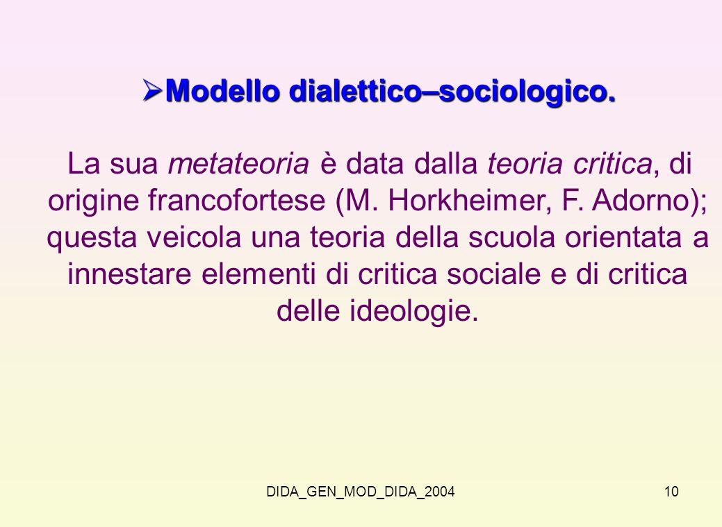 DIDA_GEN_MOD_DIDA_200410 Modello dialettico–sociologico. Modello dialettico–sociologico. La sua metateoria è data dalla teoria critica, di origine fra