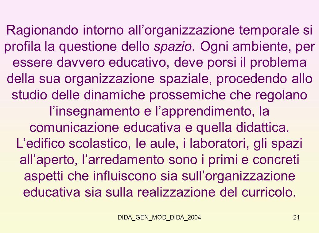 DIDA_GEN_MOD_DIDA_200421 Ragionando intorno allorganizzazione temporale si profila la questione dello spazio. Ogni ambiente, per essere davvero educat