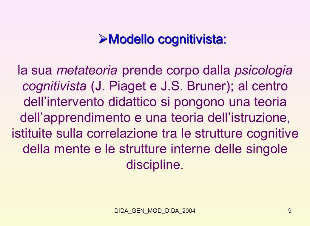 DIDA_GEN_MOD_DIDA_20049 Modello cognitivista: Modello cognitivista: la sua metateoria prende corpo dalla psicologia cognitivista (J. Piaget e J.S. Bru