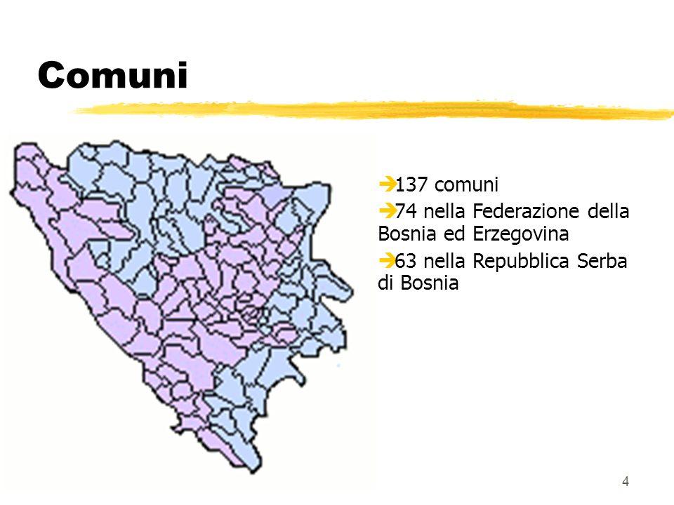 3 Cantoni è Federazione della Bosnia ed Erzegovina 10 cantoni