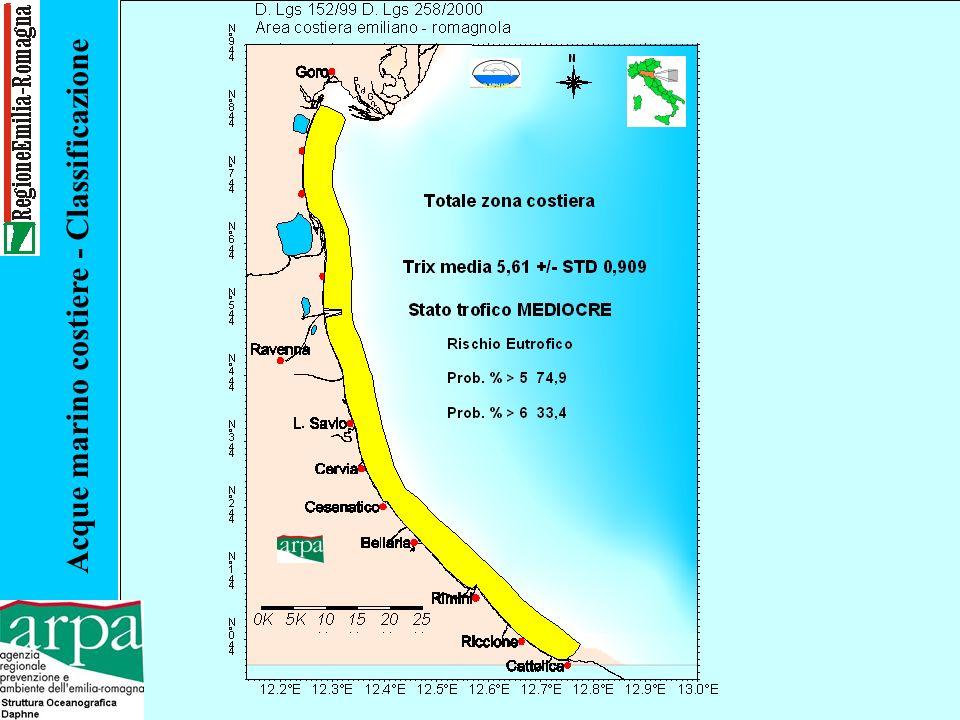 Acque marino costiere - Classificazione