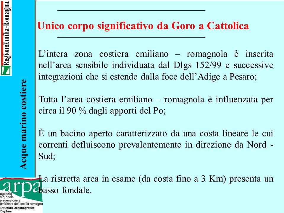 Acque marino costiere Estate 2003 Trix 2003 4,96 +/- STD 0,92