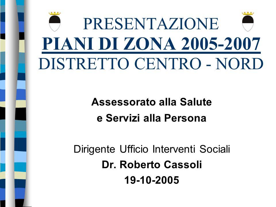 PRESENTAZIONE PIANI DI ZONA 2005-2007 DISTRETTO CENTRO - NORD Assessorato alla Salute e Servizi alla Persona Dirigente Ufficio Interventi Sociali Dr.
