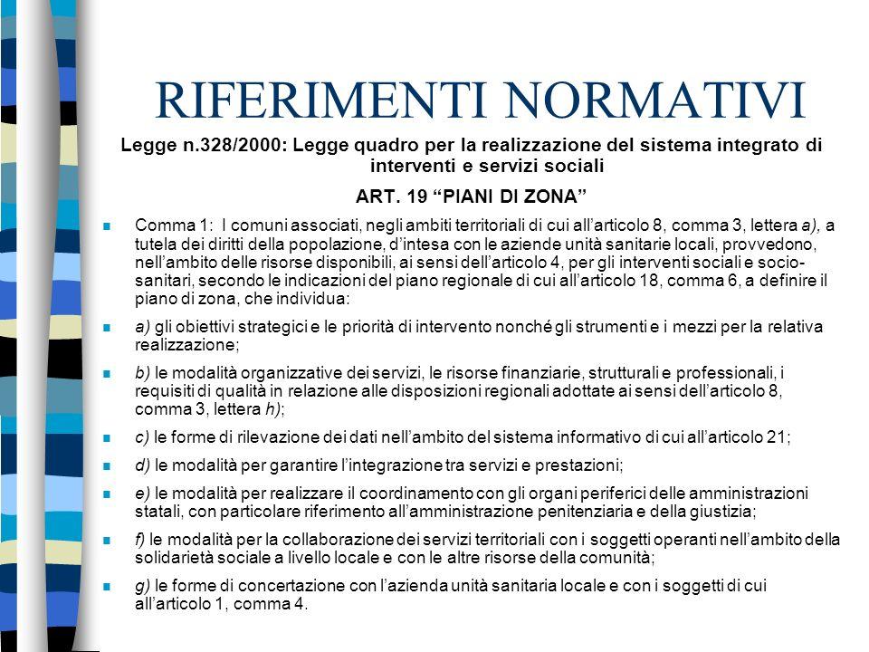 RIFERIMENTI NORMATIVI Legge n.328/2000: Legge quadro per la realizzazione del sistema integrato di interventi e servizi sociali ART.