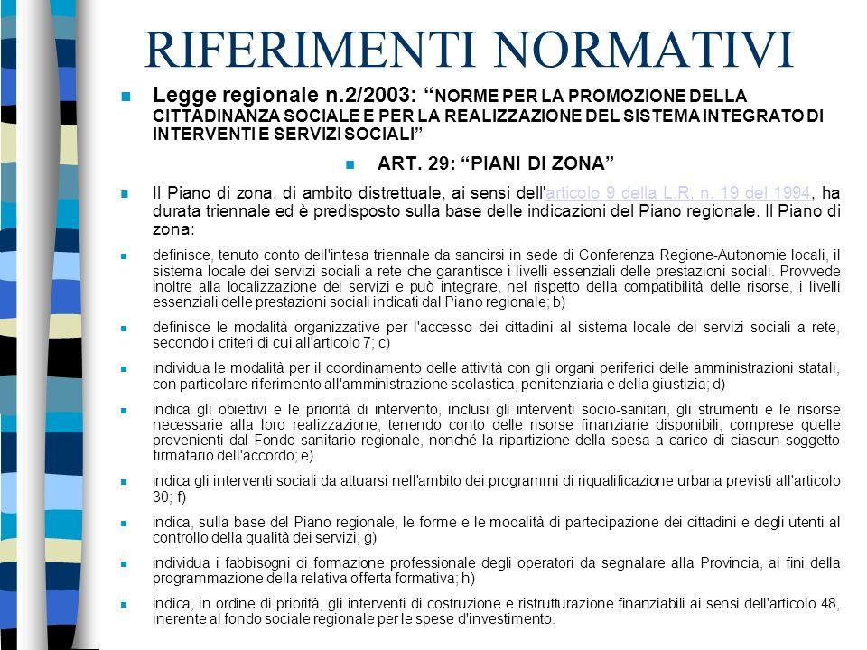 RIFERIMENTI NORMATIVI Legge regionale n.2/2003: NORME PER LA PROMOZIONE DELLA CITTADINANZA SOCIALE E PER LA REALIZZAZIONE DEL SISTEMA INTEGRATO DI INTERVENTI E SERVIZI SOCIALI ART.