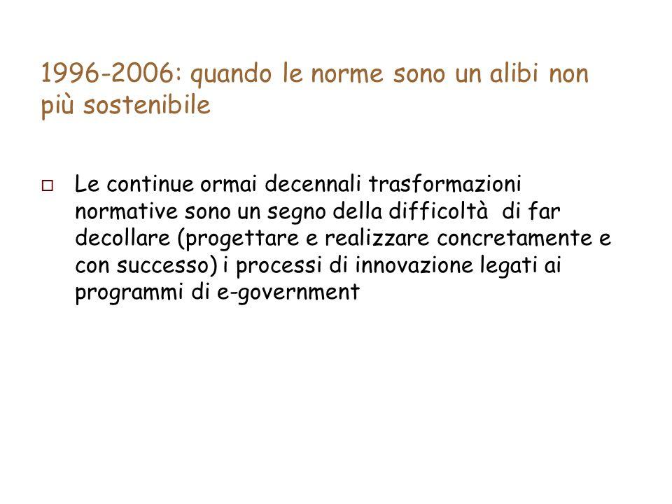 1996-2006: quando le norme sono un alibi non più sostenibile Le continue ormai decennali trasformazioni normative sono un segno della difficoltà di far decollare (progettare e realizzare concretamente e con successo) i processi di innovazione legati ai programmi di e-government