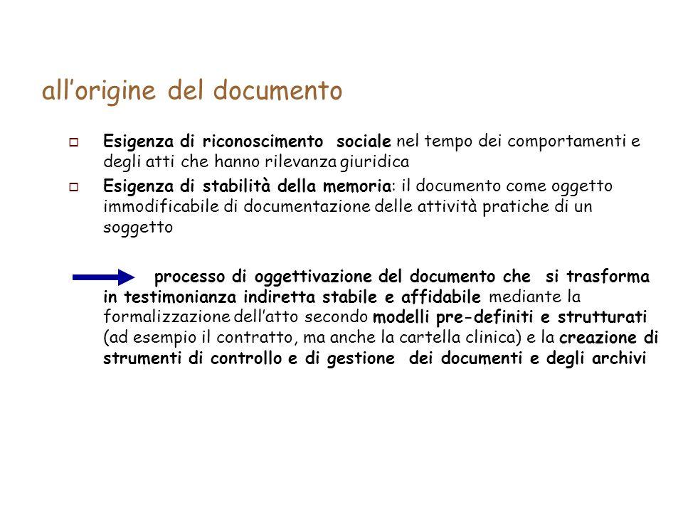 Lo stato dellarte: evoluzione della normativa italiana sul documento informatico – 10.
