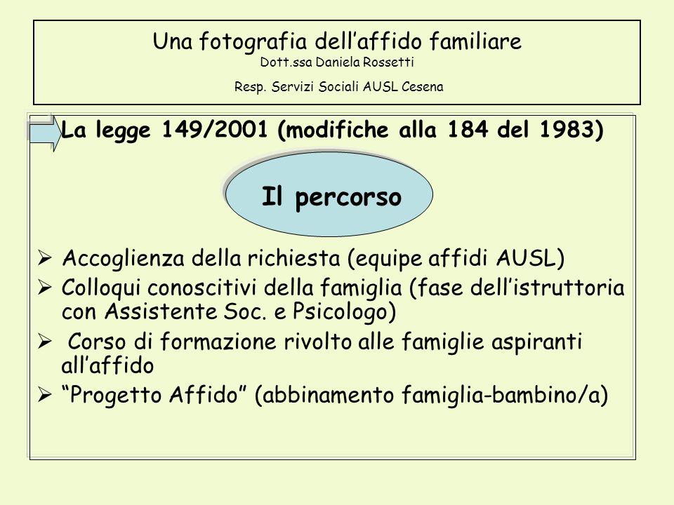 La legge 149/2001 (modifiche alla 184 del 1983) Il percorso Accoglienza della richiesta (equipe affidi AUSL) Colloqui conoscitivi della famiglia (fase dellistruttoria con Assistente Soc.