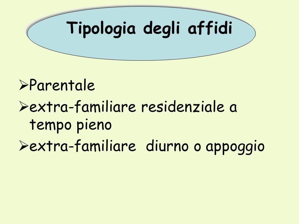 Tipologia degli affidi Parentale extra-familiare residenziale a tempo pieno extra-familiare diurno o appoggio