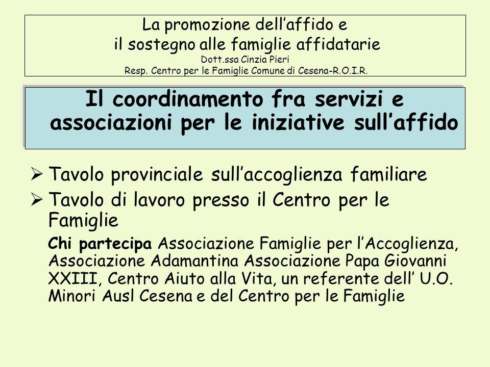 La promozione dellaffido e il sostegno alle famiglie affidatarie Dott.ssa Cinzia Pieri Resp.