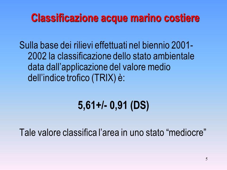 5 Classificazione acque marino costiere Sulla base dei rilievi effettuati nel biennio 2001- 2002 la classificazione dello stato ambientale data dallap