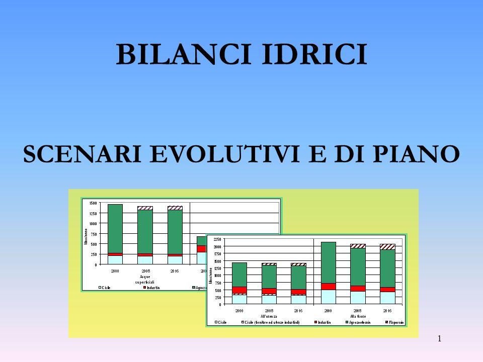 1 BILANCI IDRICI SCENARI EVOLUTIVI E DI PIANO