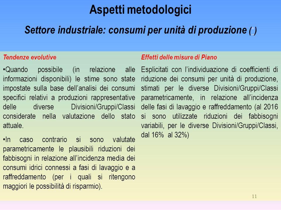 11 Aspetti metodologici Settore industriale: consumi per unità di produzione ( * ) * Quando possibile (in relazione alle informazioni disponibili) le
