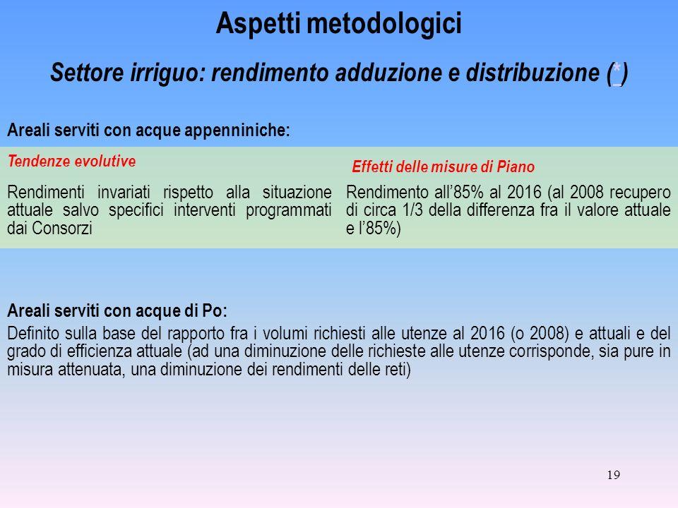 19 Aspetti metodologici Settore irriguo: rendimento adduzione e distribuzione ( * ) * Rendimenti invariati rispetto alla situazione attuale salvo spec