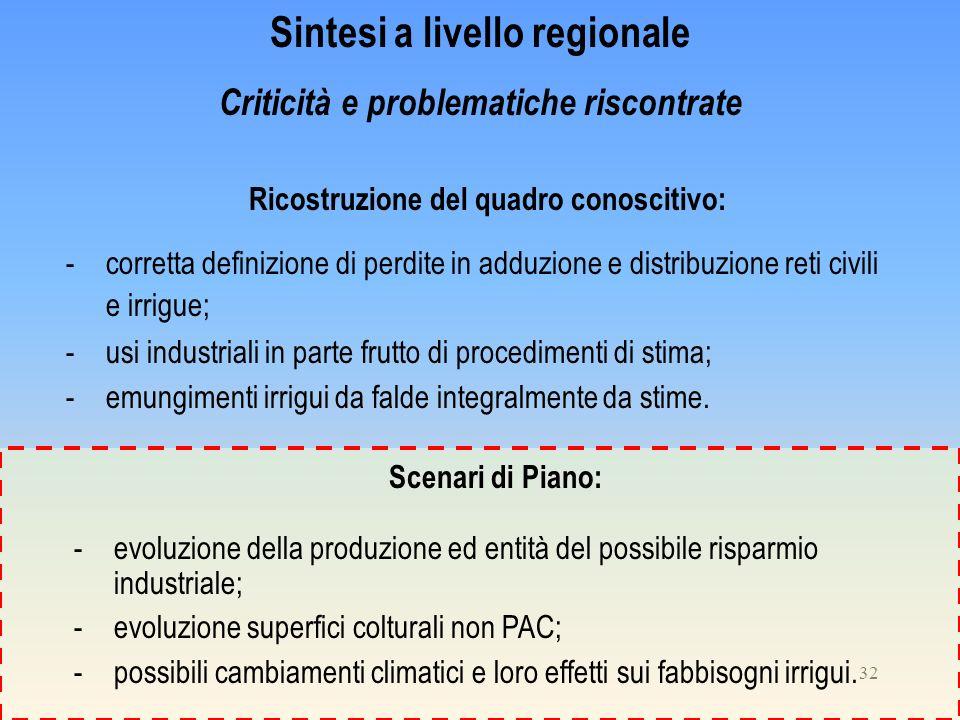 32 Ricostruzione del quadro conoscitivo: -corretta definizione di perdite in adduzione e distribuzione reti civili e irrigue; -usi industriali in part