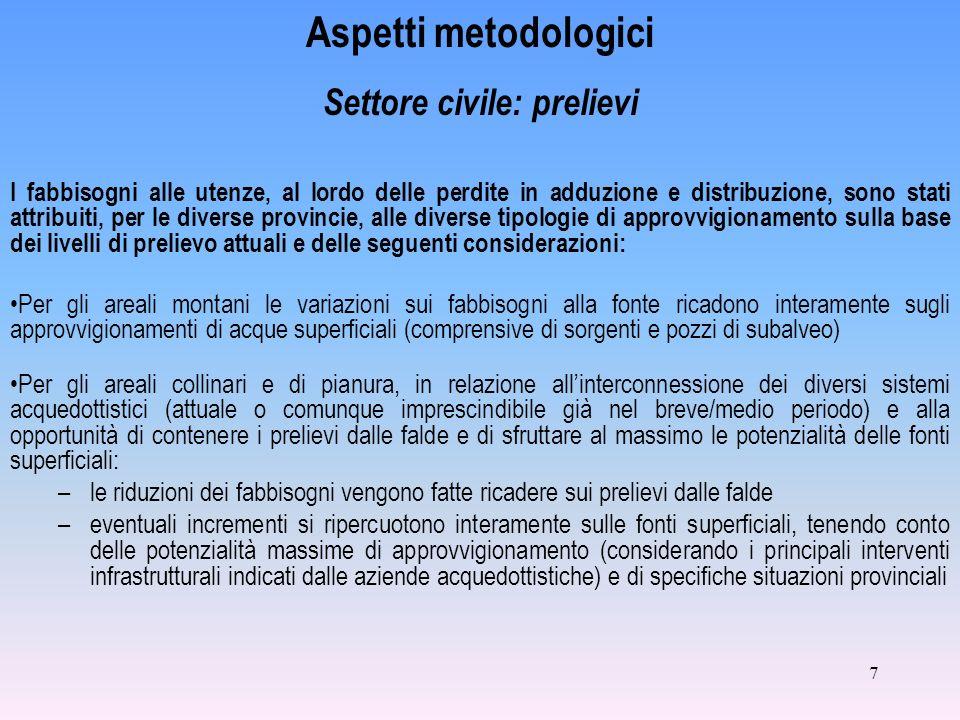7 Aspetti metodologici Settore civile: prelievi I fabbisogni alle utenze, al lordo delle perdite in adduzione e distribuzione, sono stati attribuiti,