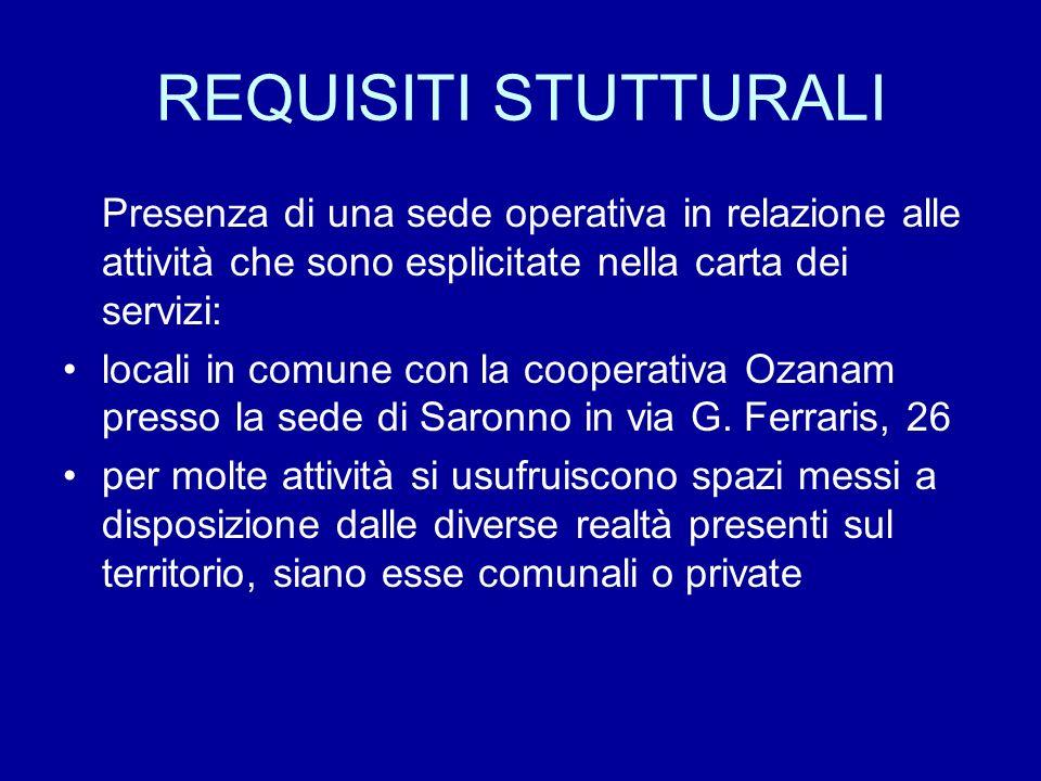 REQUISITI STUTTURALI Presenza di una sede operativa in relazione alle attività che sono esplicitate nella carta dei servizi: locali in comune con la c