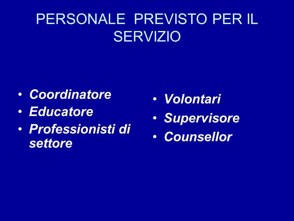 PERSONALE PREVISTO PER IL SERVIZIO Coordinatore Educatore Professionisti di settore Volontari Supervisore Counsellor