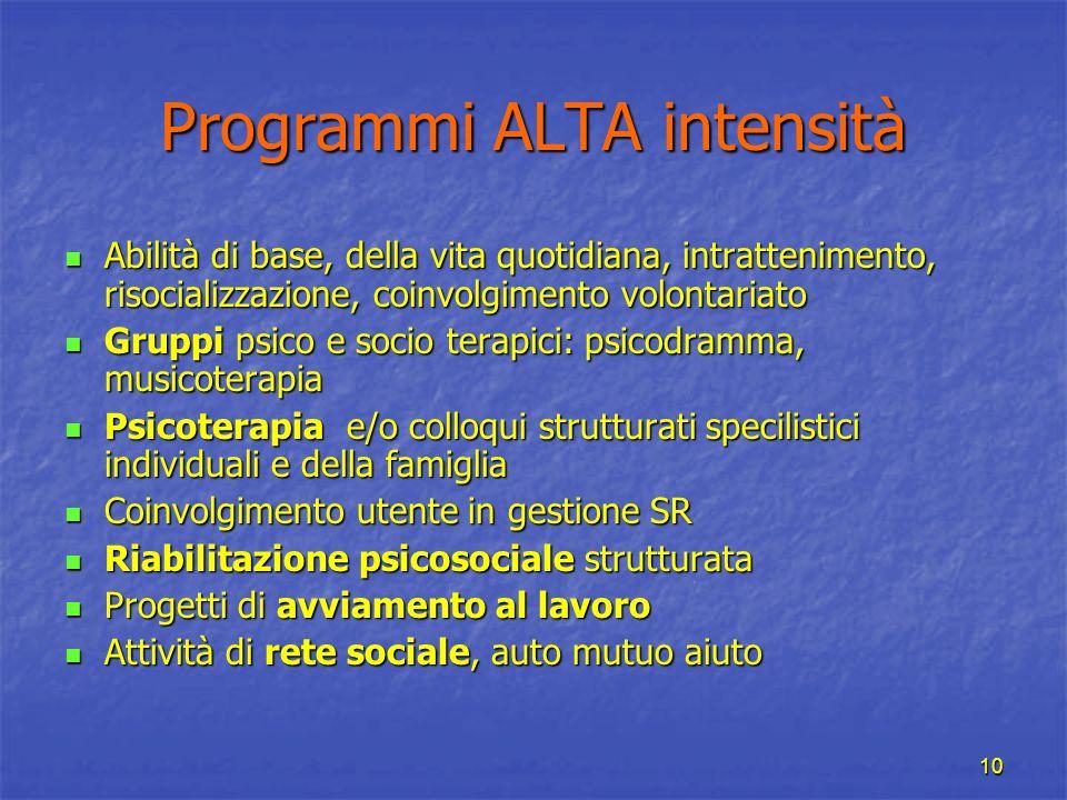 10 Programmi ALTA intensità Abilità di base, della vita quotidiana, intrattenimento, risocializzazione, coinvolgimento volontariato Abilità di base, d