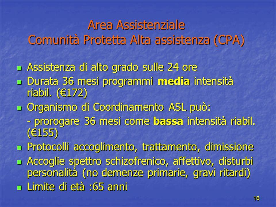 16 Area Assistenziale Comunità Protetta Alta assistenza (CPA) Assistenza di alto grado sulle 24 ore Assistenza di alto grado sulle 24 ore Durata 36 me