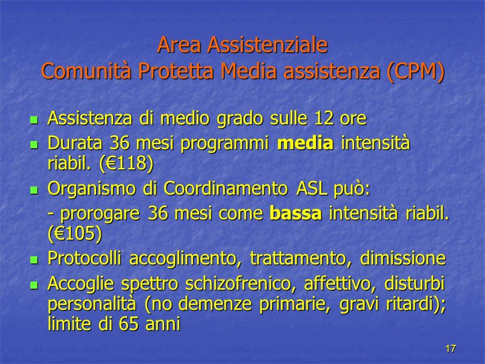 17 Area Assistenziale Comunità Protetta Media assistenza (CPM) Assistenza di medio grado sulle 12 ore Assistenza di medio grado sulle 12 ore Durata 36