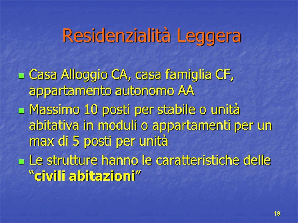 19 Residenzialità Leggera Residenzialità Leggera Casa Alloggio CA, casa famiglia CF, appartamento autonomo AA Casa Alloggio CA, casa famiglia CF, appa
