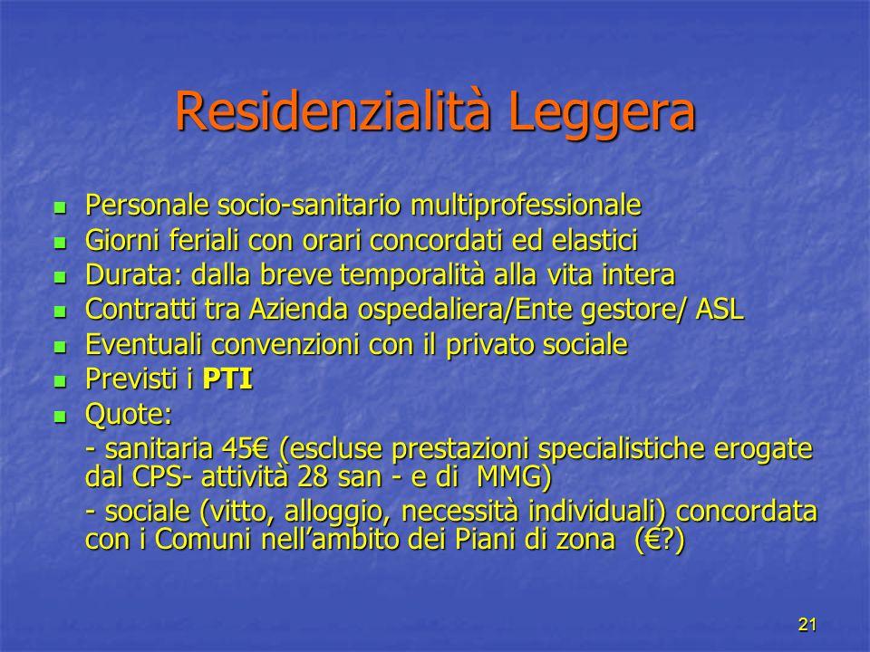 21 Residenzialità Leggera Personale socio-sanitario multiprofessionale Personale socio-sanitario multiprofessionale Giorni feriali con orari concordat