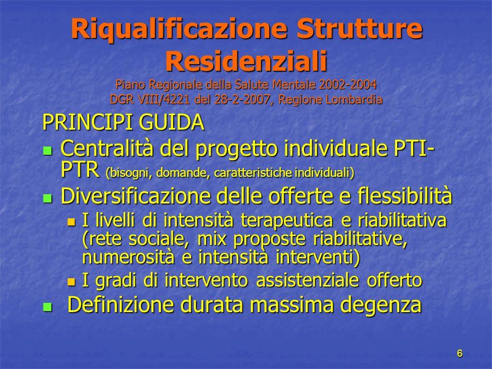 6 Riqualificazione Strutture Residenziali Piano Regionale della Salute Mentale 2002-2004 DGR VIII/4221 del 28-2-2007, Regione Lombardia PRINCIPI GUIDA