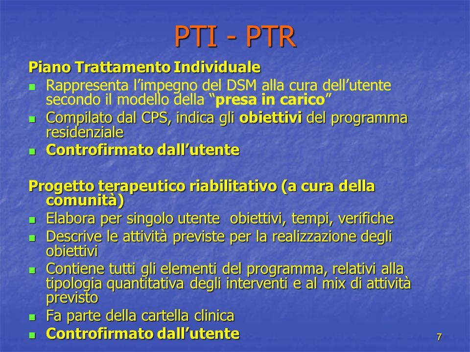 7 PTI - PTR Piano Trattamento Individuale Rappresenta limpegno del DSM alla cura dellutente secondo il modello della presa in carico Compilato dal CPS