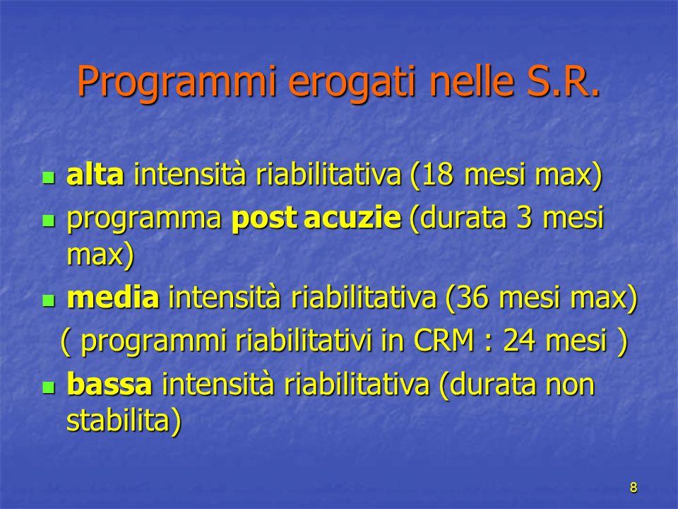 8 Programmi erogati nelle S.R. alta intensità riabilitativa (18 mesi max) alta intensità riabilitativa (18 mesi max) programma post acuzie (durata 3 m