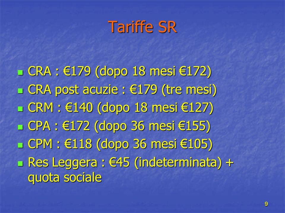 9 Tariffe SR CRA : 179 (dopo 18 mesi 172) CRA : 179 (dopo 18 mesi 172) CRA post acuzie : 179 (tre mesi) CRA post acuzie : 179 (tre mesi) CRM : 140 (do