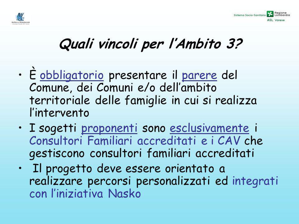 Quali vincoli per lAmbito 3? È obbligatorio presentare il parere del Comune, dei Comuni e/o dellambito territoriale delle famiglie in cui si realizza