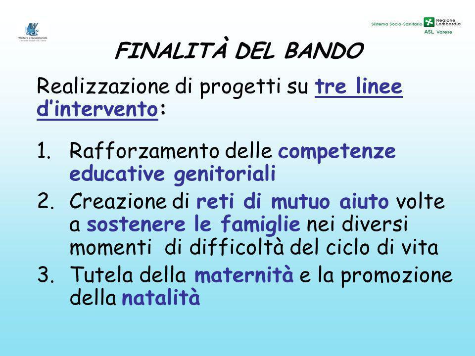 FINALITÀ DEL BANDO 1.Rafforzamento delle competenze educative genitoriali 2.Creazione di reti di mutuo aiuto volte a sostenere le famiglie nei diversi