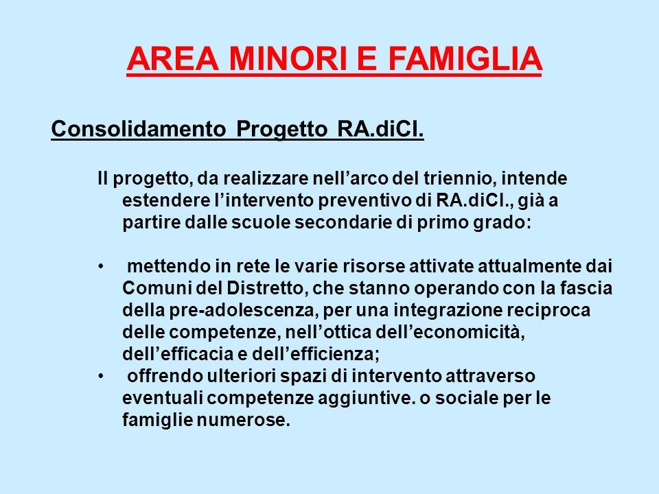 AREA MINORI E FAMIGLIA Consolidamento Progetto RA.diCI. Il progetto, da realizzare nellarco del triennio, intende estendere lintervento preventivo di
