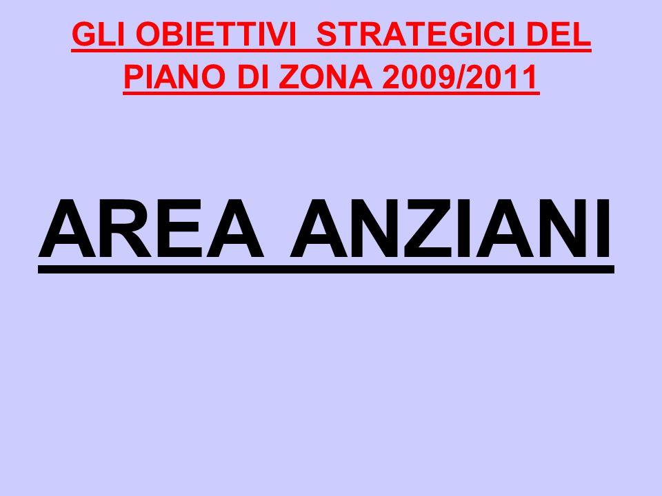 GLI OBIETTIVI STRATEGICI DEL PIANO DI ZONA 2009/2011 AREA ANZIANI