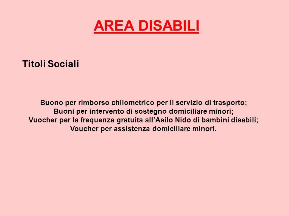 Titoli Sociali Buono per rimborso chilometrico per il servizio di trasporto; Buoni per intervento di sostegno domiciliare minori; Vuocher per la frequ