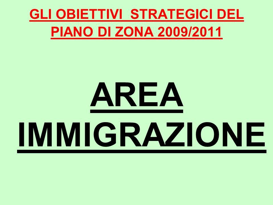 GLI OBIETTIVI STRATEGICI DEL PIANO DI ZONA 2009/2011 AREA IMMIGRAZIONE
