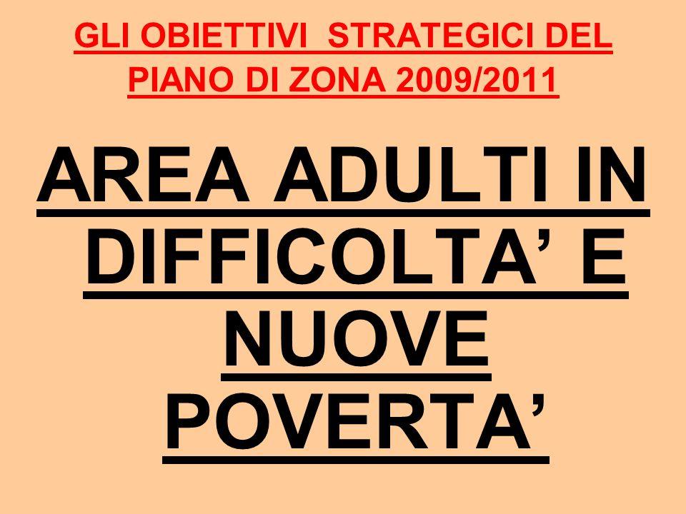 GLI OBIETTIVI STRATEGICI DEL PIANO DI ZONA 2009/2011 AREA ADULTI IN DIFFICOLTA E NUOVE POVERTA